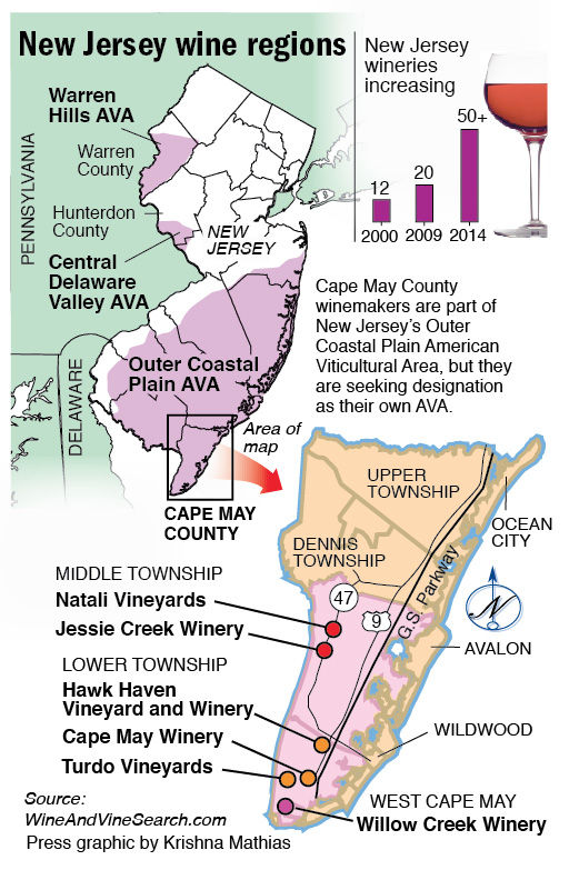 Regions New Jersey Printables