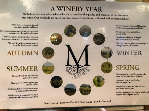 I took this photo in the Montinore tasting room; for more info